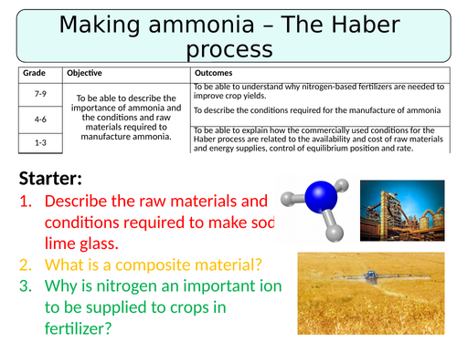 NEW AQA GCSE (2016) Chemistry  - Making Ammonia - The Haber Process