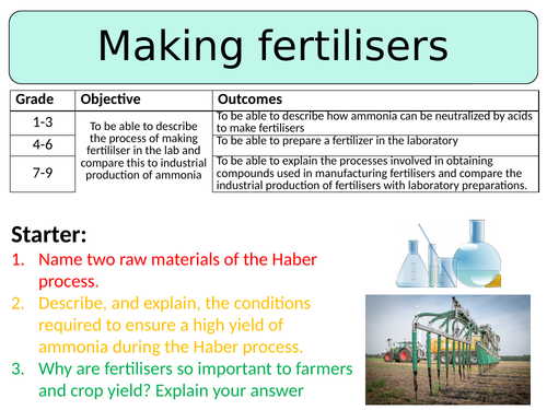 NEW AQA GCSE (2016) Chemistry  - Making Fertilisers