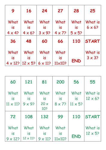 Differentiated Times Table Loop Cards