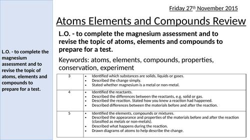 Revision - Atoms Elements Compounds L9