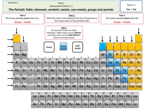 FULL Chemistry Work Booklet - KS3/KS4 (BTEC Science Level 1 or equivalent)
