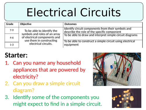 NEW AQA GCSE (2016) Physics - Electrical Circuits