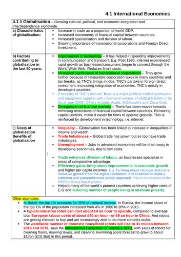 Theme 4 Edexcel Economics A (A-level) Revision Notes