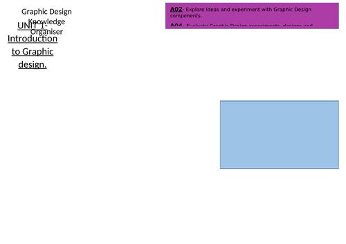NCFE Graphic Design Unit 1, Task 1 knowledge organiser.