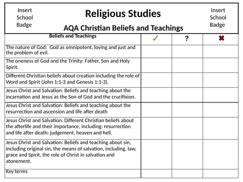 AQA Religious Studies A Christian Beliefs and Practices Knowledge Checker