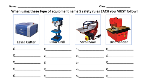STARTER: Workshop safety rules