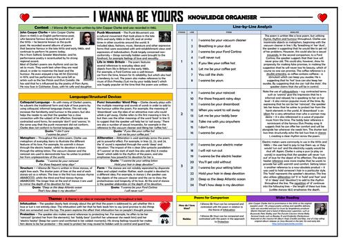 I Wanna Be Yours - John Cooper Clarke - Knowledge Organiser!