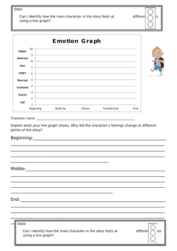 Grandad's island mood/emotion graph - differentiated ks1/year 2