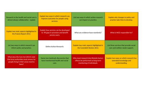 Recall table game Unit 4: Enquiries into Current Research in Health and Social Care