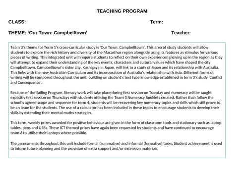 Our Town Campbelltown Cross-Curricula Thematic Program of Study of the Local Area