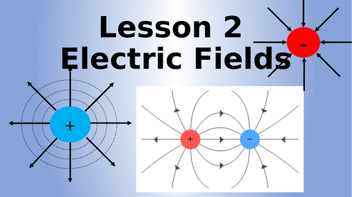 AQA Physics Electric Fields Lesson