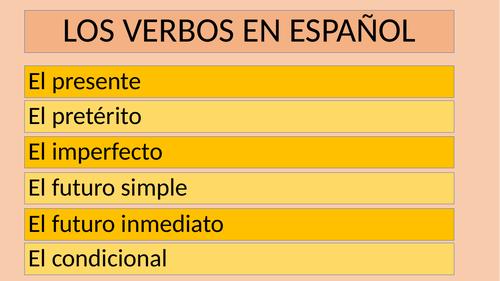 Los verbos en español-presente, pretérito, imperfecto  futuro simple e inmediato, condicional