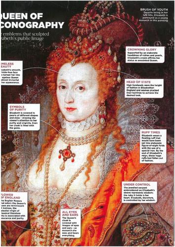Elizabeth 1 Icongraphy