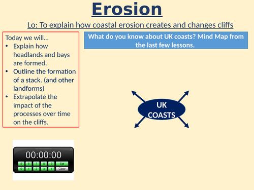 GCSE Geography - Coastal Erosion Landforms