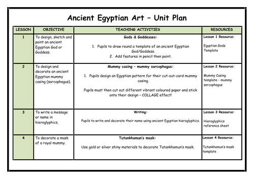 Ancient Egyptians Art UOW & Resources