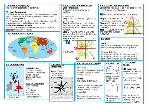 Map Skills Knowledge Bank / Knowledge Organiser