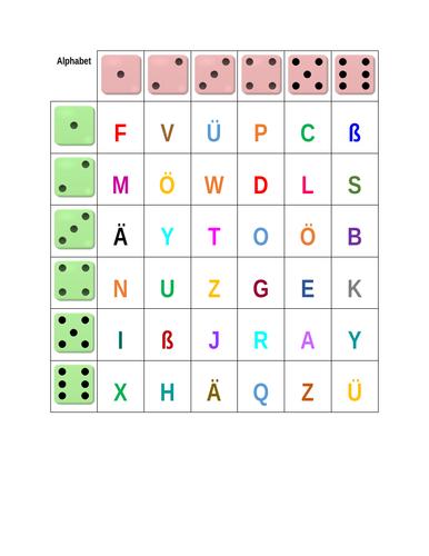Alphabet in German Dice Game