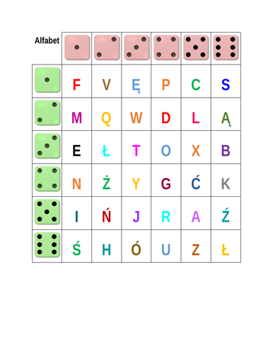 Alfabet (Alphabet in Polish) Dice Game