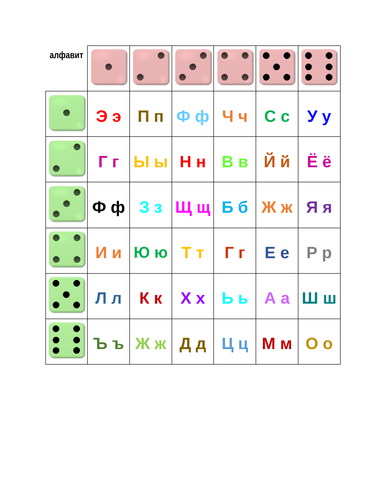 алфавит (Alphabet in Russian) Dice Game