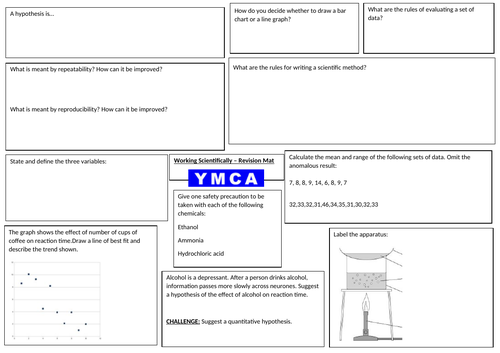 Working Scientifically Revision Mat