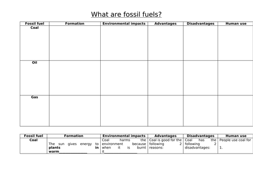 Complete Energy unit-differentiated