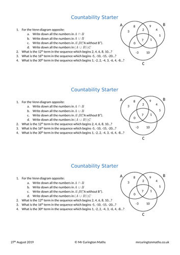 Countability Lesson