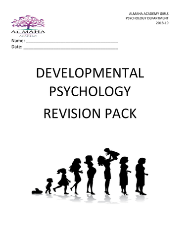 Secondary psychology resources
