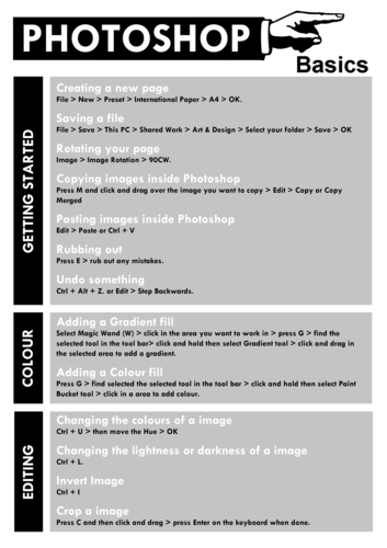 Photoshop Commands and Basic Functions
