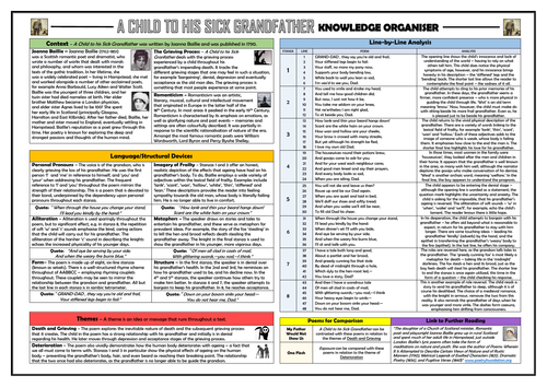 A Child to His Sick Grandfather Knowledge Organiser/ Revision Mat!
