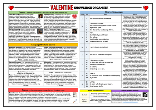 Carol Ann Duffy - Valentine - Knowledge Organiser!