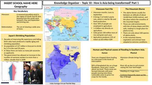 How is Asia being transformed? Knowledge Organiser