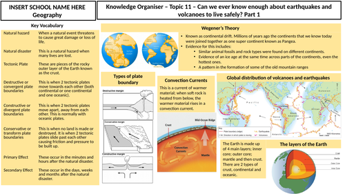 Earthquakes and Volcanoes Knowledge Organiser