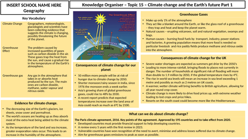 Climate Change and the Earth's future. Knowledge Organiser.