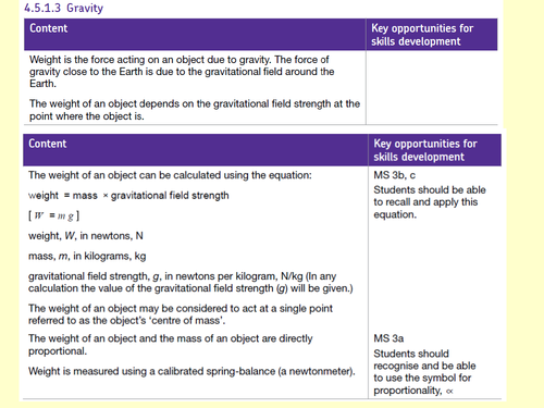 Weight and its calculations, KS4, Physics, New GCSE Specification