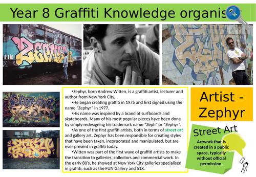 Graffiti Art knowledge organiser - Artist Zephyr