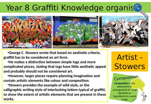 Graffiti Art knowledge organiser - Artist Stowers