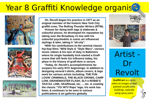 Graffiti knowledge organiser - Artist Dr Revolt