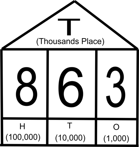 Place value-House Cards
