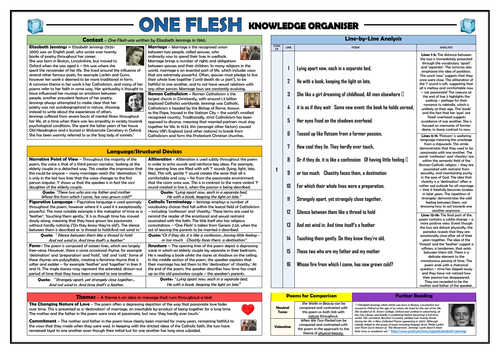 One Flesh Knowledge Organiser/ Revision Mat!