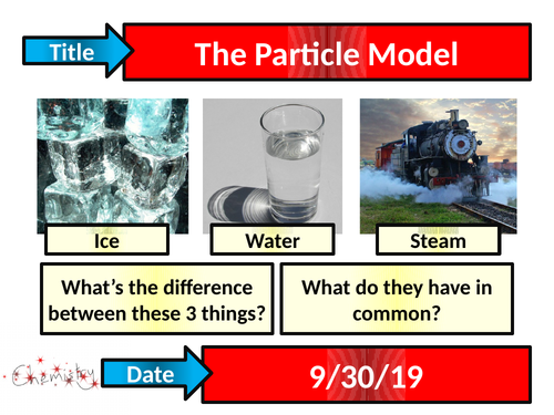 Particle Model - Activate