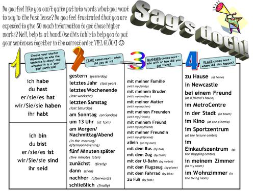 German Perfect Tense Crib Sheet