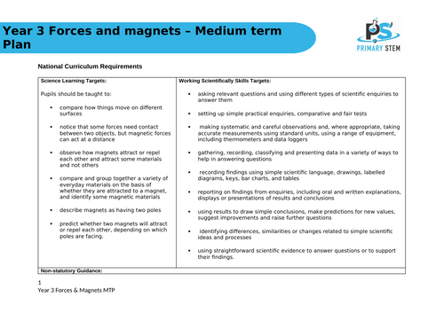 Year 3 Primary Science Planning: Editable Medium Term Plans