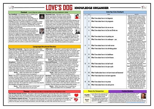 Love's Dog Knowledge Organiser/ Revision Mat!