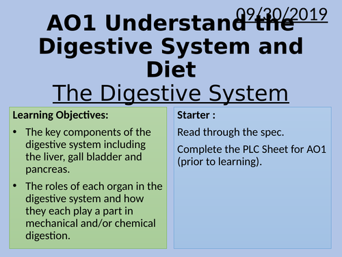 Applied Science Unit 4 AO1 - Digestive System and Diet