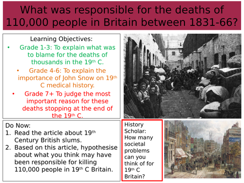 John Snow & Cholera Epidemic (Medicine Through Time)