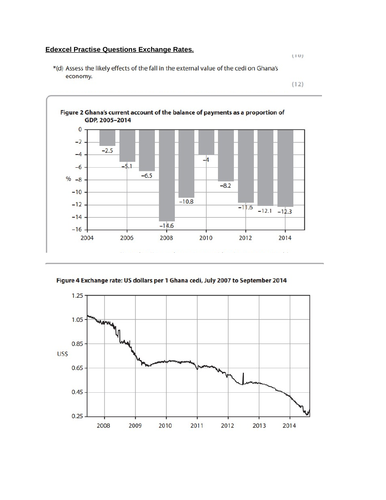 Economics: Marshall-Lerner Condition J Curve (NEW SPEC) - Edexcel