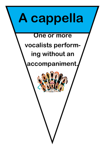 Music Terminology Key Words Bunting (30 Words)