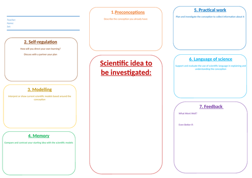Common misconceptions in science