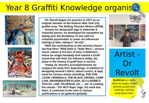Graffiti artist - Dr Revolt