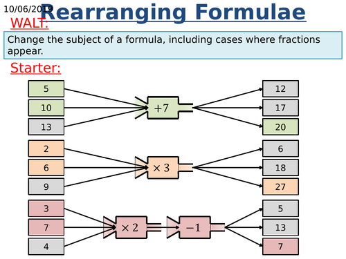 KS3/KS4 Found Maths: Rearranging Formula